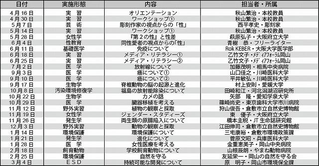 2013-生命一覧.jpg